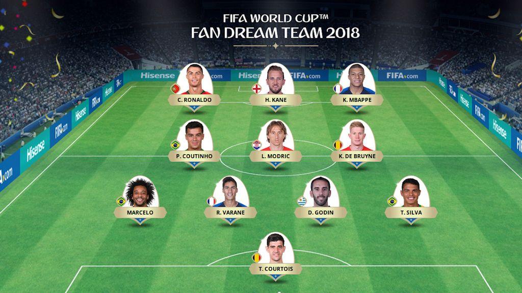 Tim Terbaik FIFA di Piala Dunia 2018
