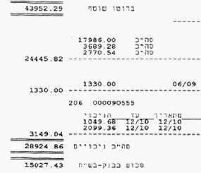 pm israel muat gaji rp 39 juta di facebook