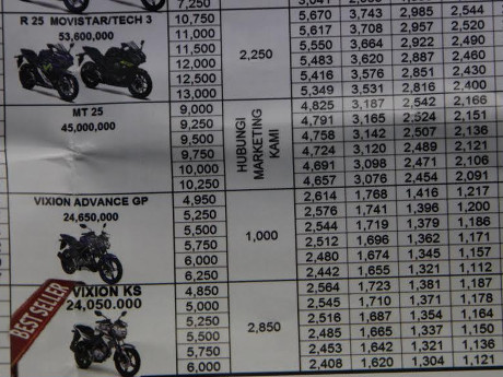Harga Yamaha MT 25 Bocor Lewat Brosur