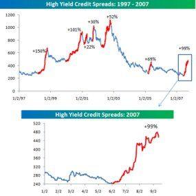 Obligasi Pilihan Investasi Jangka Panjang
