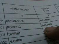 ada nama nama hantu di dps pilgub jateng dari pocong hingga vampir rh news detik com sejarah nama nama hantu di indonesia video nama nama hantu di indonesia