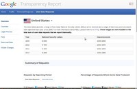 Program Penyadapan AS Bocor, Ini 5 Reaksi Dunia