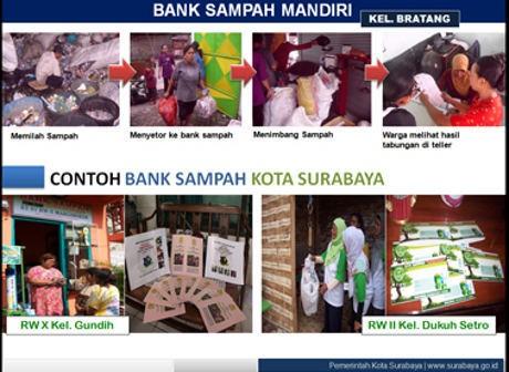 6 Wajah Baru Surabaya Setelah Ditangani Risma