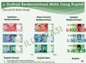 Urang Bandung Setuju Rp 1.000 Jadi Rp 1