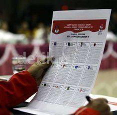 Data Lengkap Real Count Suara Caleg DPR RI di Jakarta Pusat