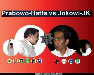 Prabowo, Hatta, dan JK Muncul, Dana Asing Terus Mengalir Masuk