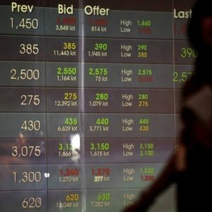 Euforia Jokowi Effect Hanya Sementara, Investor Tunggu Kebijakan Ekonomi Baru