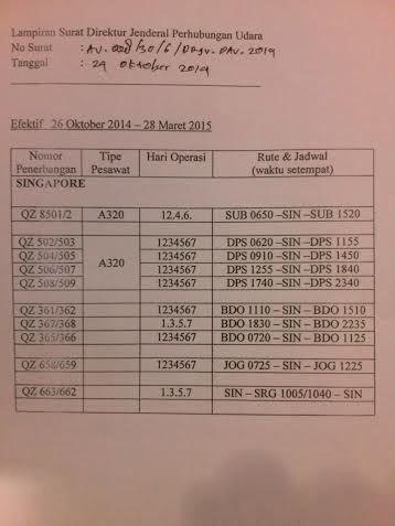 Ini Surat Rute AirAsia QZ8501, Tak Ada Izin untuk Hari Minggu