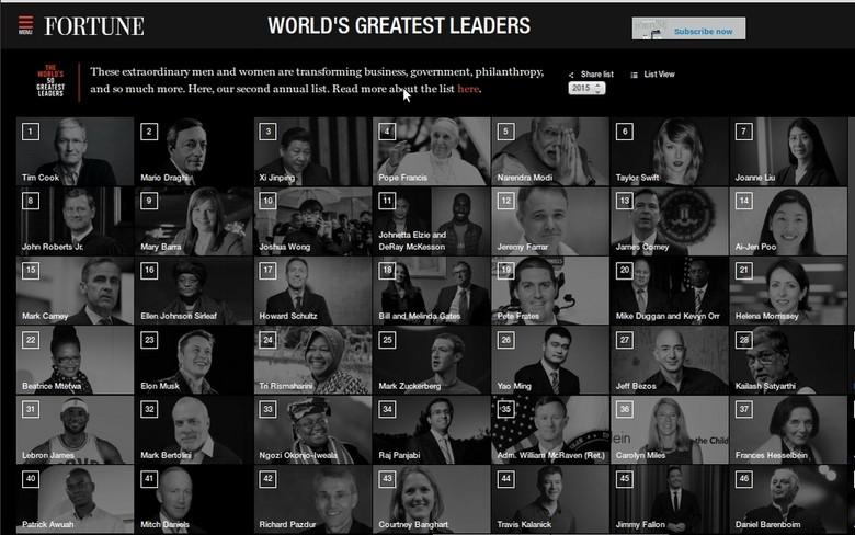 Bersama Xi Jinping dan Taylor Swift, Risma Masuk 50 Tokoh Besar Fortune