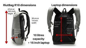 Backpack Anti Maling, Penting untuk Kamu Para Traveler