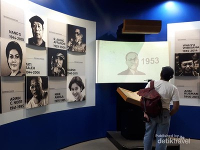 Berkenalan dengan Tokoh-Tokoh Jawa Barat di Panggung Inohong