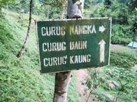 Penunjuk arah, agar Kita tidak salah arah