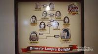 Silsilah generasi lunpia Semarang dari masa ke masa