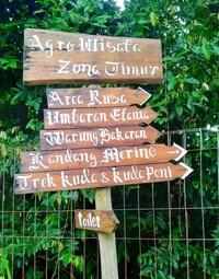 Papan penunjuk arah bagi pengunjung