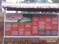 Plang tata tertib pengunjung di Hutan Adat Karang Banten