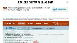 ICIJ: Indonesia Urutan Ke-95 Skandal Swiss Leaks