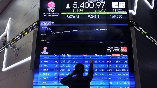 IHSG Berpotensi Melemah Terkena Sentimen Ekonomi Global