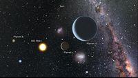 Teleskop robot deteksi tiga planet superbesar