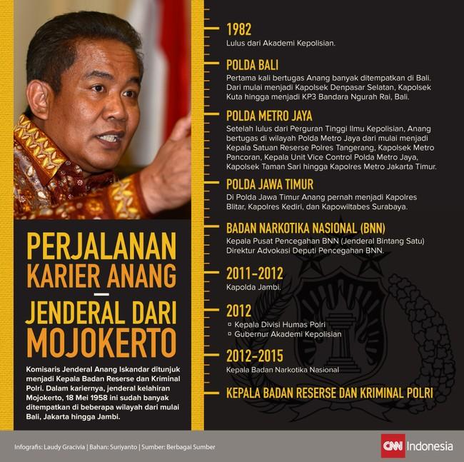 Perjalanan Karier Anang, Jenderal dari Mojokerto