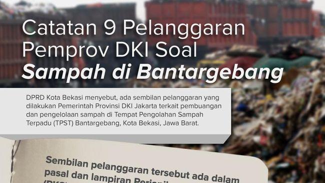 Bekasi Dukung Pengelolaan Sampah Dengan Dua Daerah Lain