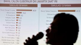 Pertaruhan Kredibilitas Lembaga Survei di Pilkada Jakarta