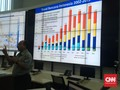 Riset Gempa dan Tsunami di Indonesia Timur Masih Rendah