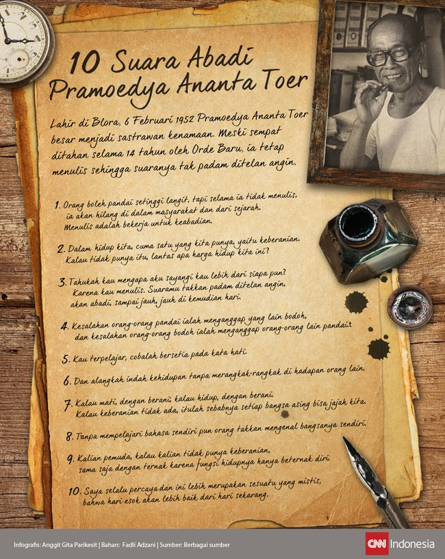 10 Suara Abadi Pramoedya Ananta Toer
