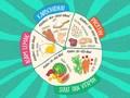 Menilik Porsi Makan Seimbang Menurut Gizi