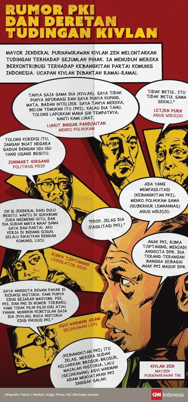 Rumor PKI dan Deretan Tudingan Kivlan