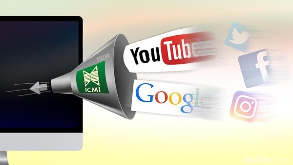 ICMI Minta Google-Youtube Diblokir