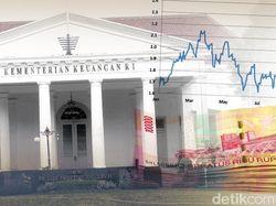 Pemerintah Tambah Utang Rp 384 Triliun dalam 10 Bulan