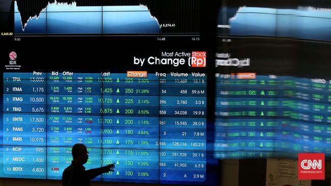IHSG Diramal Loyo akibat Pelemahan Rupiah dan Bursa Global