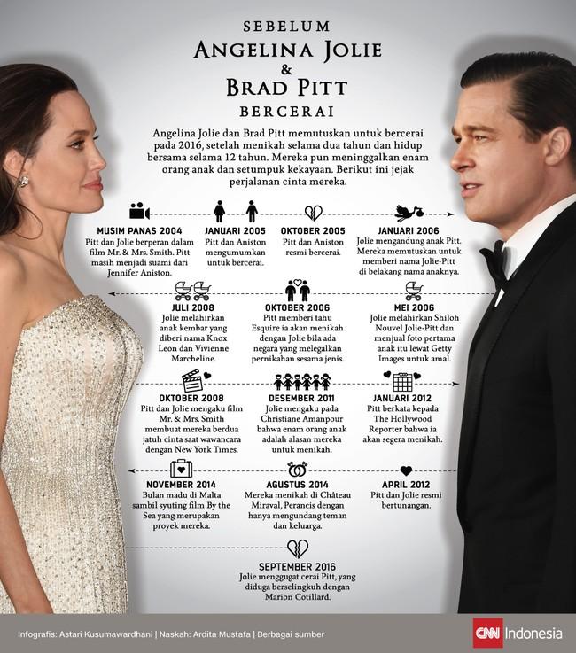 Sebelum Angelina Jolie dan Brad Pitt Bercerai