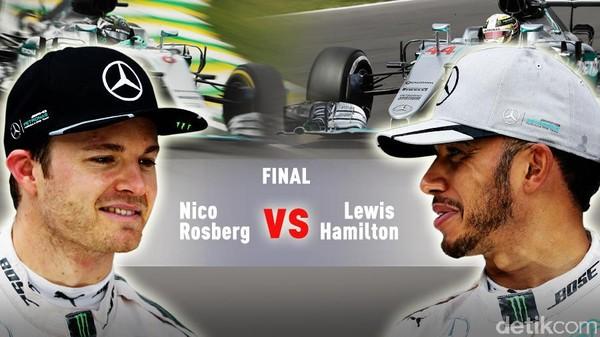 Final: Rosberg vs Hamilton