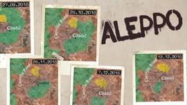 Peta Penyusutan Wilayah Pemberontak di Aleppo