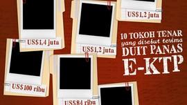 Sepuluh Tokoh Tenar yang Disebut Terima Duit Panas e-KTP