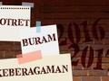 Potret Buram Keberagaman di Indonesia