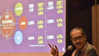 Impor Diproyeksi Bikin Defisit Transaksi Berjalan Tembus 2,5%