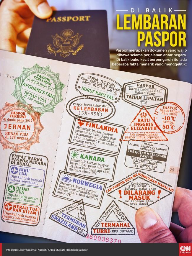 Di Balik Lembaran Paspor