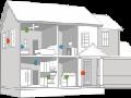Smart Home Samsung Kenalkan Cara Menjaga Rumah dari Jauh