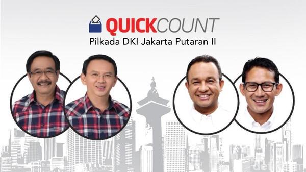 Quick Count Pilkada DKI