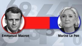 Angka yang Pastikan Kemenangan Macron