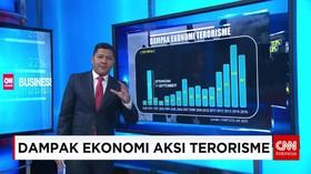 Dampak Ekonomi Aksi Terorisme