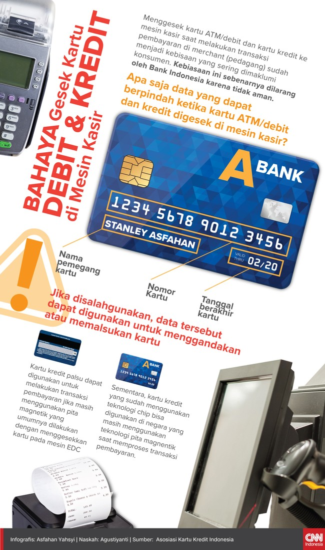 Bahaya Gesek Kartu Debit & Kredit di Mesin Kasir