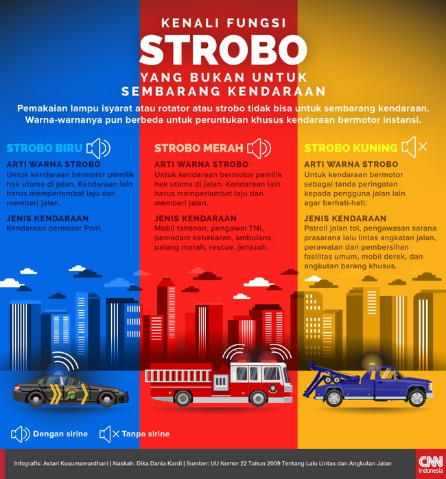 Kenali Fungsi Strobo yang Bukan untuk Sembarang Kendaraan