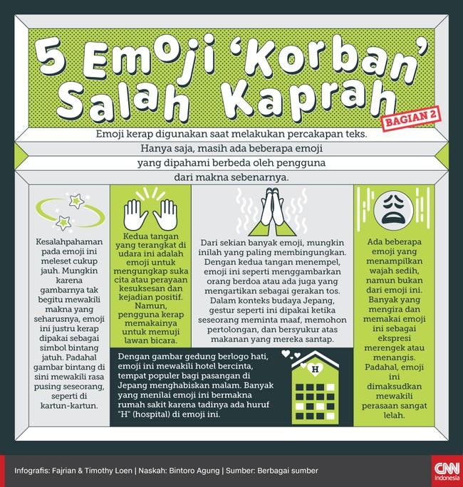 5 Emoji 'Korban' Salah Kaprah (Bagian 2)