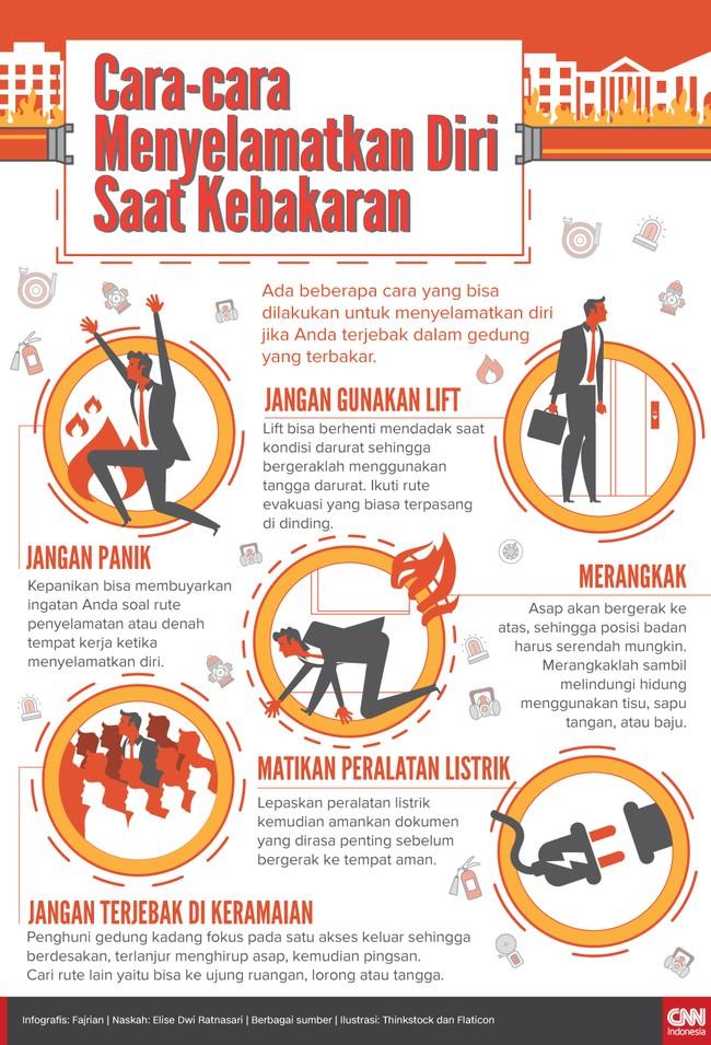 Cara-cara Menyelamatkan Diri Saat Kebakaran