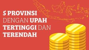 5 Provinsi dengan Upah Minimum Tertinggi dan Terendah di 2018