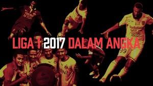 Liga 1 2017 dalam Angka