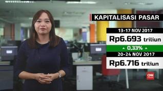 Bursa Saham Waspada Aksi Ambil Untung Akhir Tahun